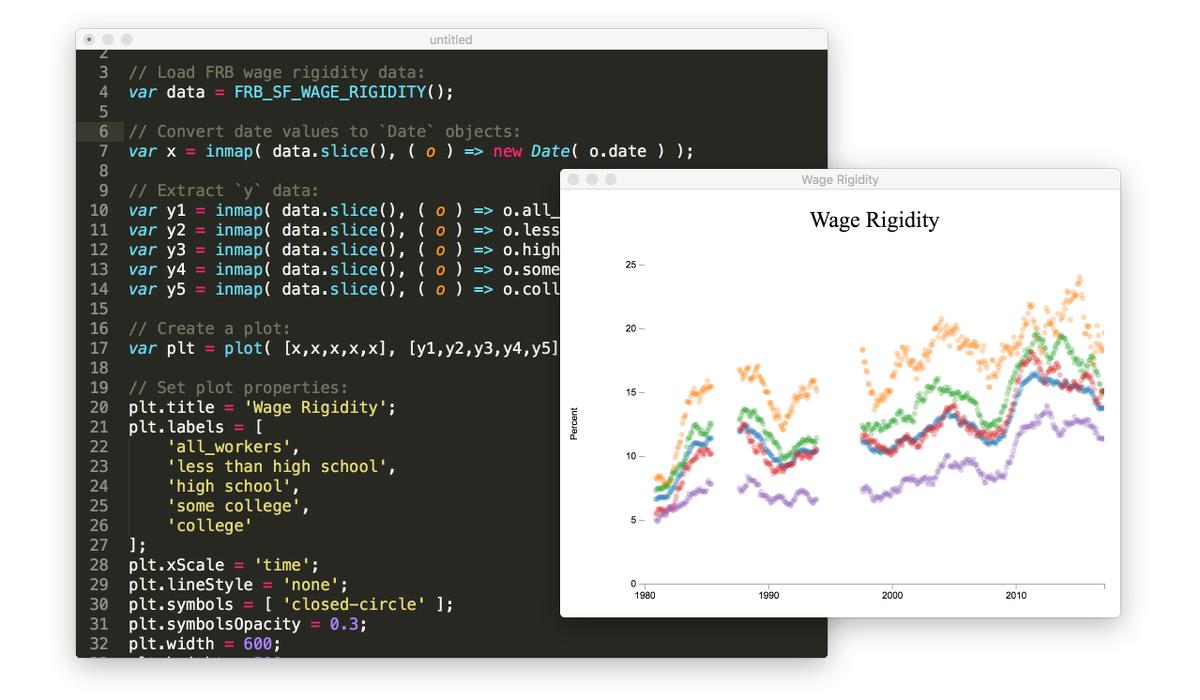 Demo showcasing sample datasets