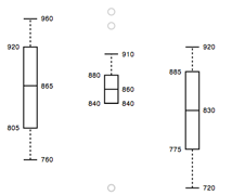 Gallery d3d3 wiki github box plots ccuart Images