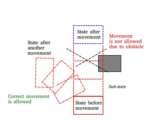 GitHub - LetsPlayNow/TrajectoryPlanner: ROS - based trajectory