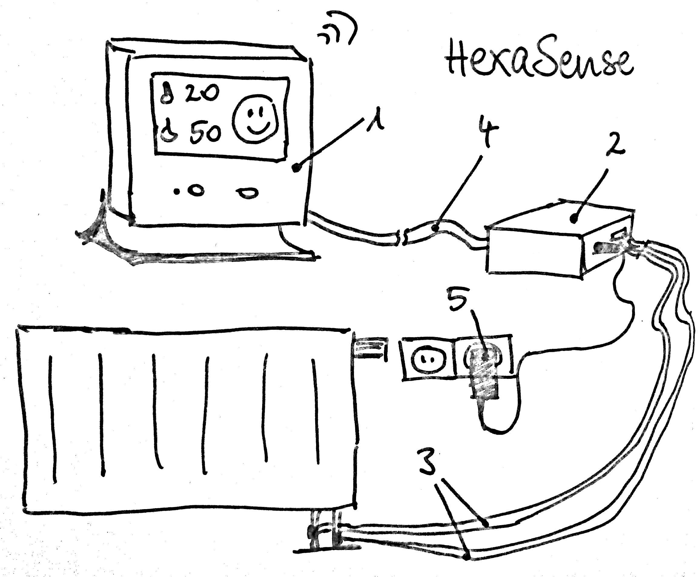 Aufbau HexaSense