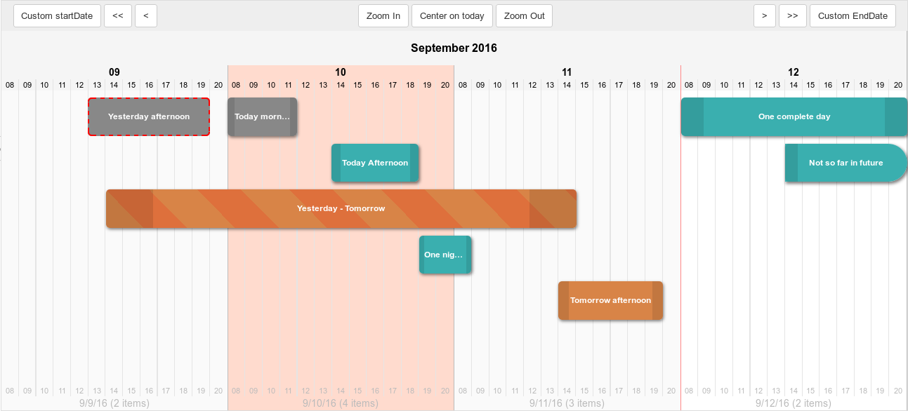 Screenshot of hourly scheduler
