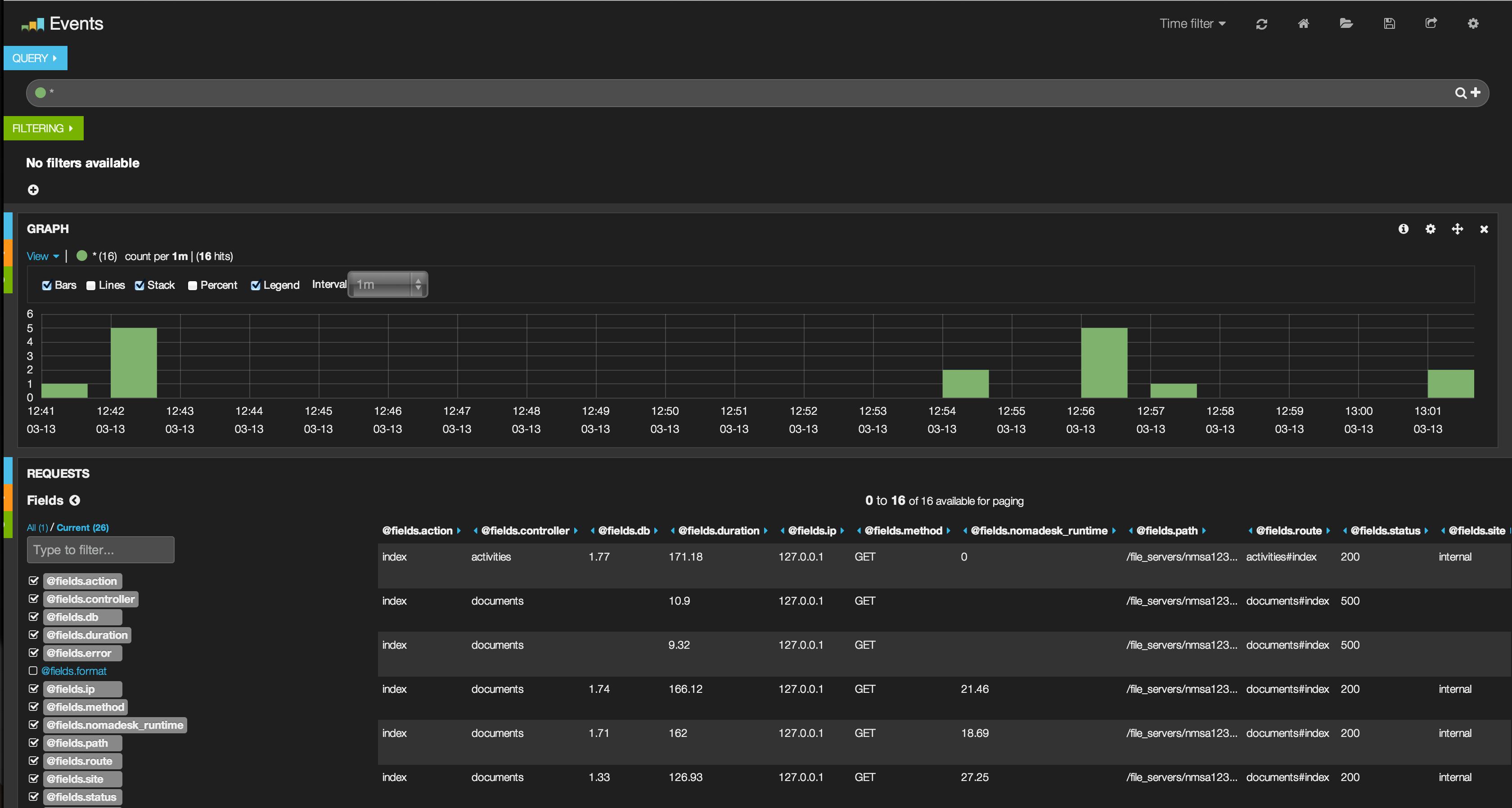 GitHub - shadabahmed/logstasher: Awesome rails logs