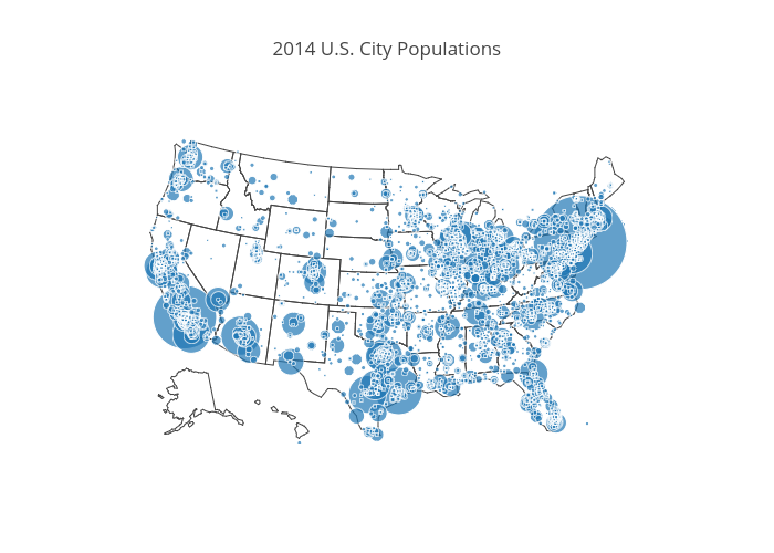 plotly github io/2015-10-31-bubble-map-with-excel md at