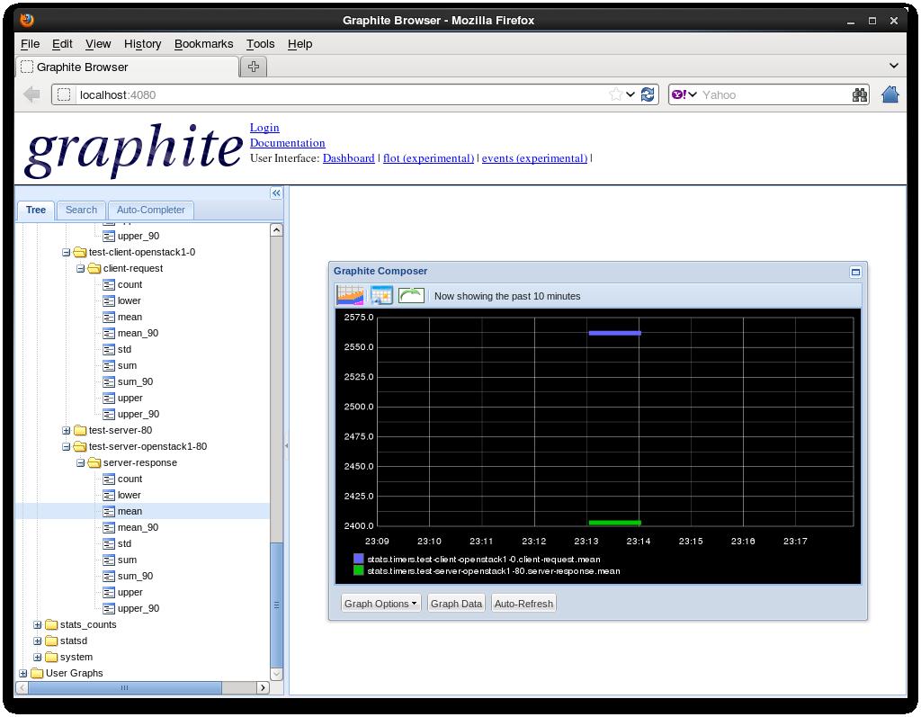 graphite client server