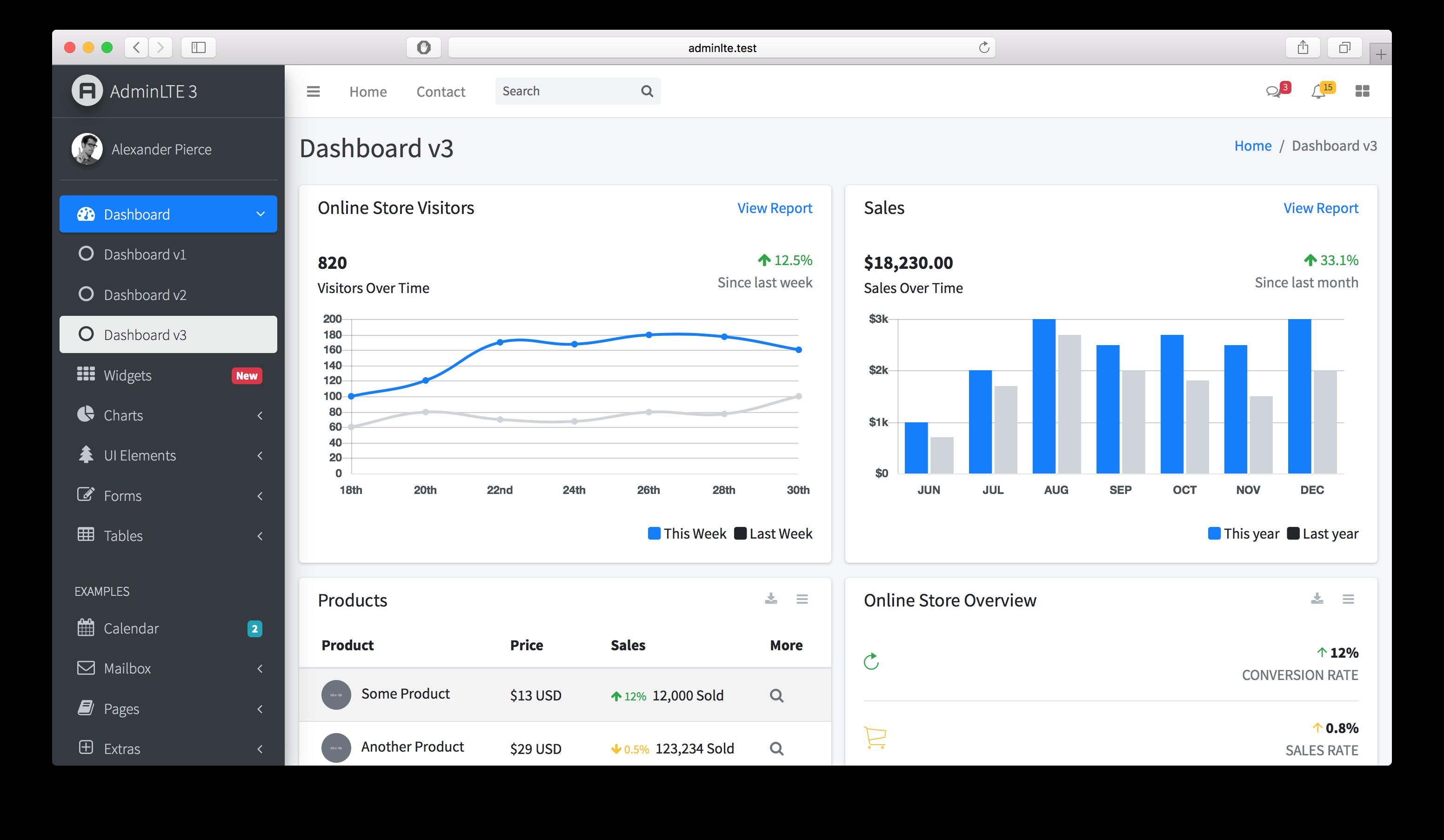 GitHub - ColorlibHQ/AdminLTE: AdminLTE - Free admin dashboard ...