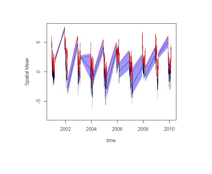 Fig11:bcSpread