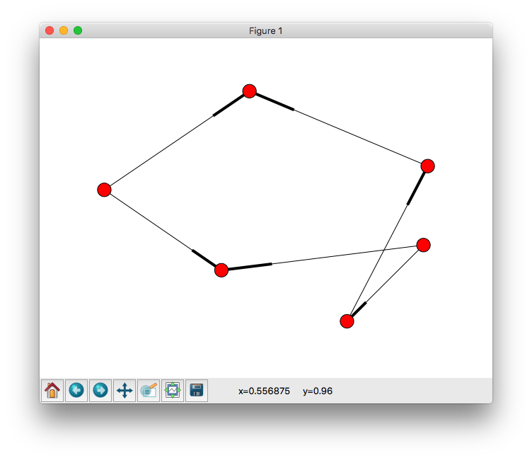directed disconnected graph drawn with NetworkX