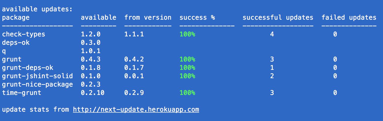 next-update stats fullscreen