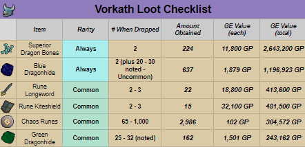 vorkath-to-sheet