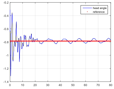 GitHub - quan-dao/snake-robot-velocity-ctrl