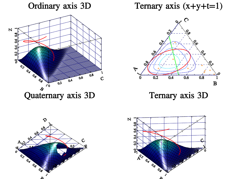 image of ternary.rb