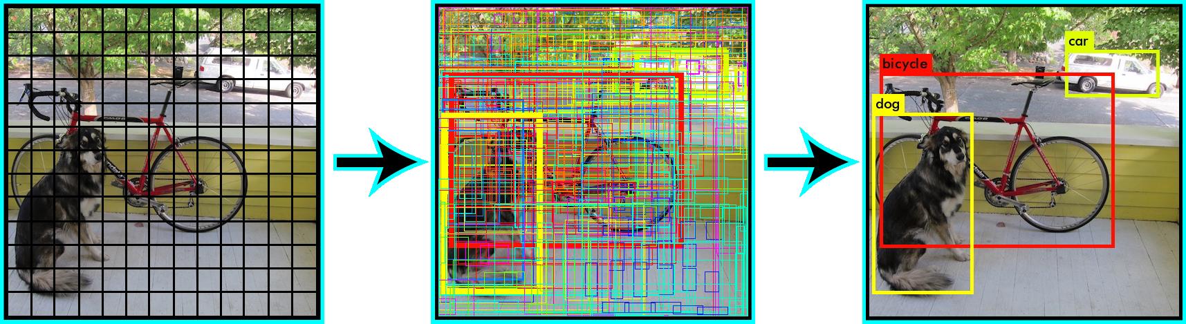GitHub - ablacklama/Vehicle-Detection: Vehicle detection/tracking