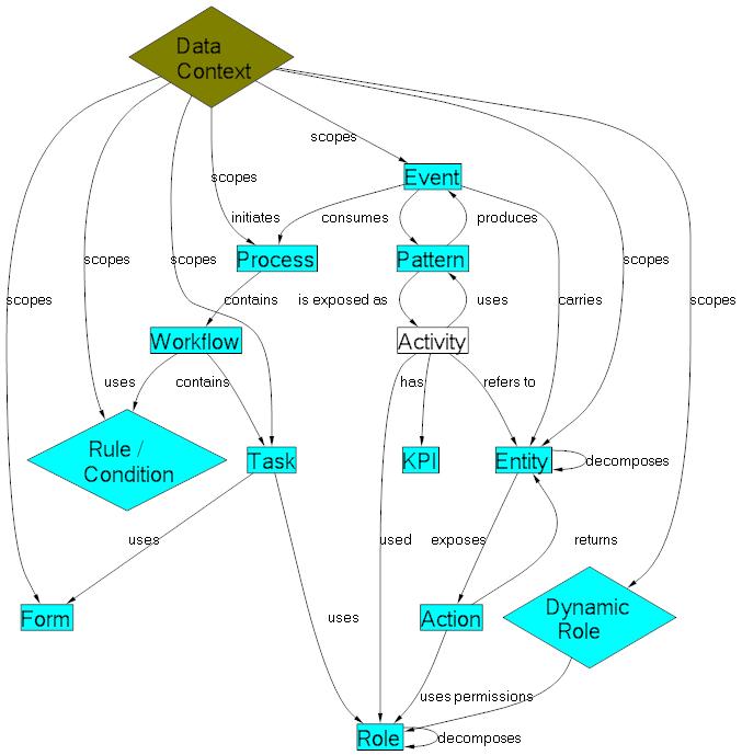 GitHub - microsoft/automatic-graph-layout: A set of tools