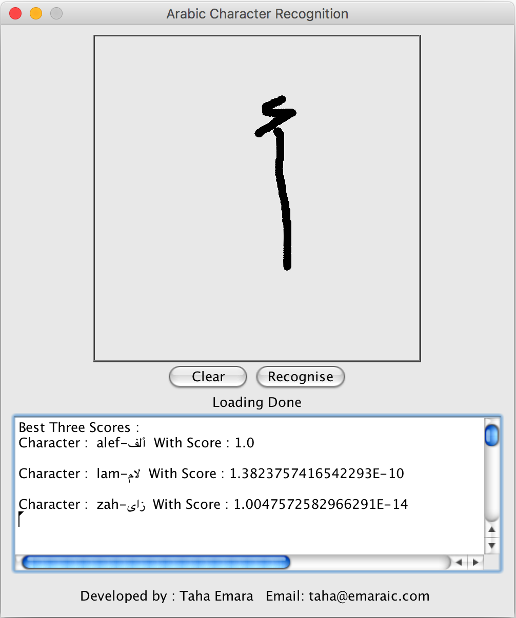 GitHub - tahaemara/arabic-characters-recognition: Arabic