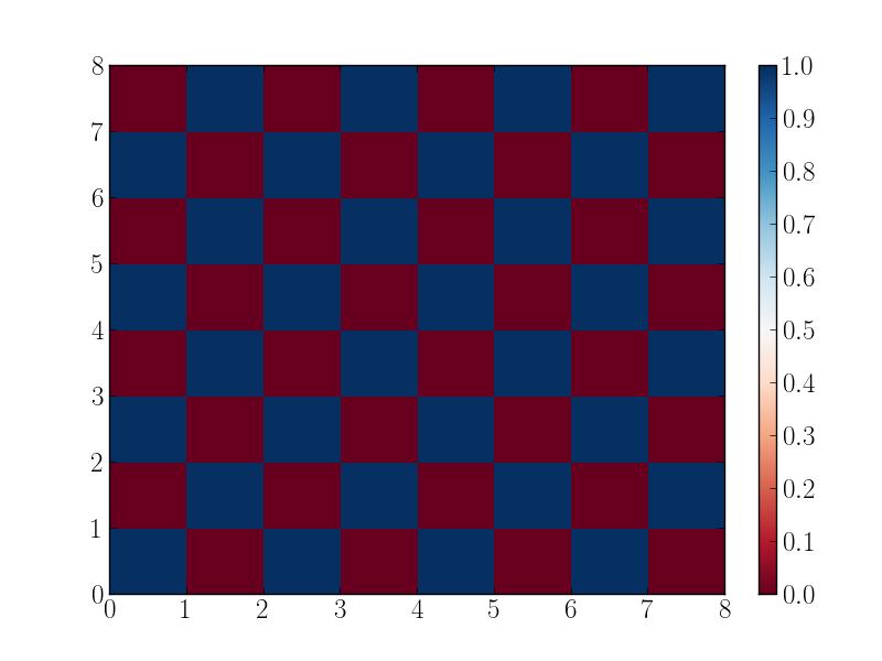 example-data2