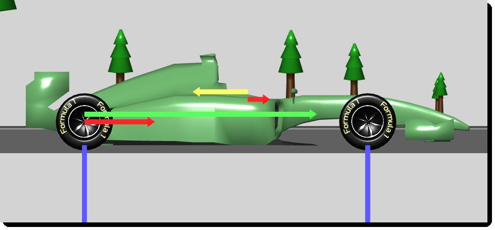 Screenshot of the F1 Inverted Simulator