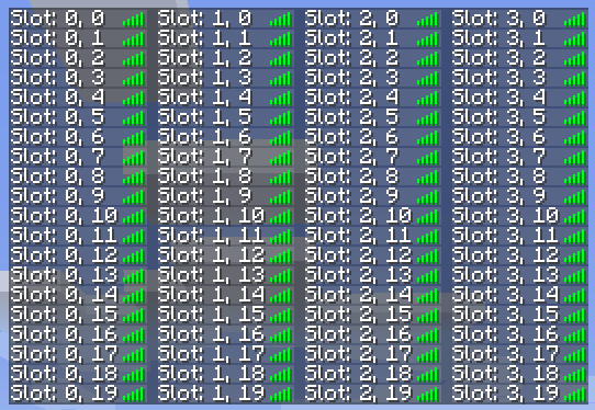 Result of Usage Code