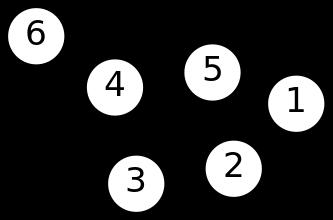 333px 6n graf.svg