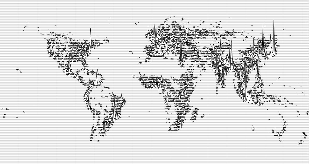 World Population Line Plot