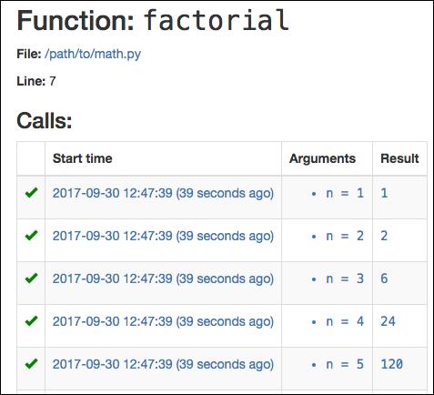 List of function calls