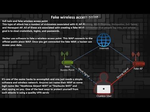 10 Common Hacking Techniques