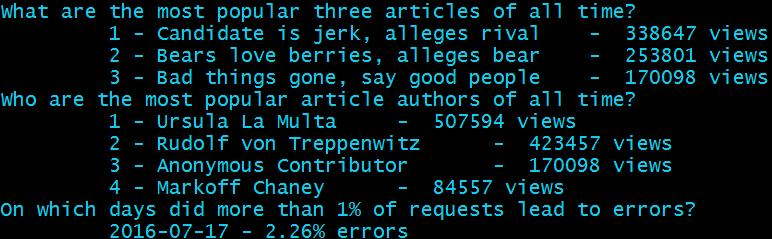 GitHub - KayceP/Log-Analysis: A logs analysis script, made