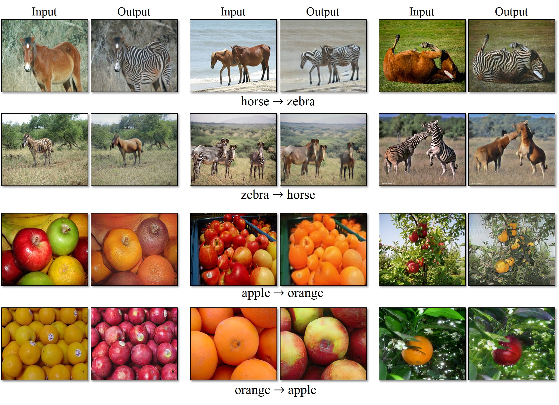 github junyanz cyclegan software that can generate photos from