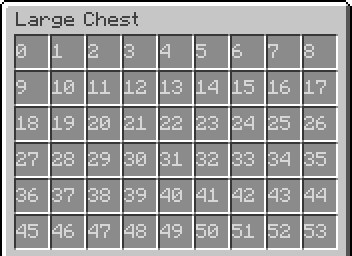 Double Chest Slots