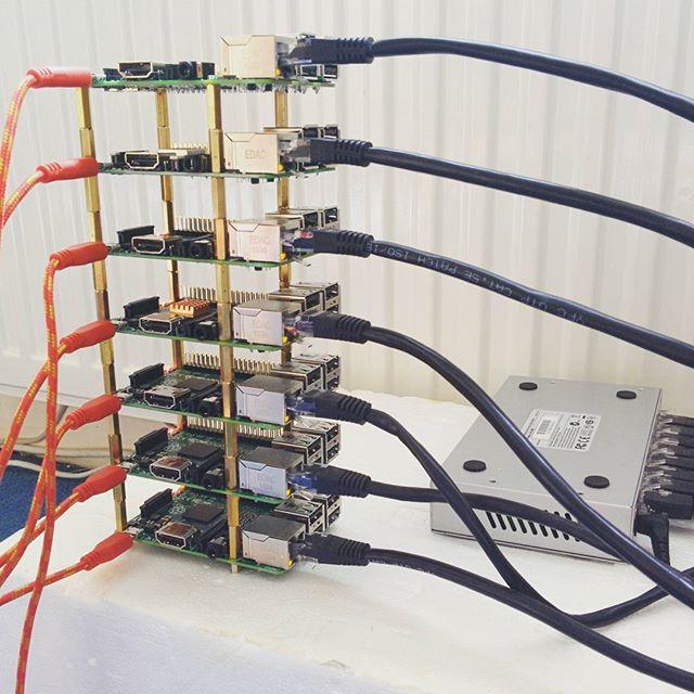 Docker Swarm, originally 5 nodes, now 7