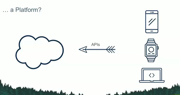 Salesforce Summaries – Salesforce Integration and API