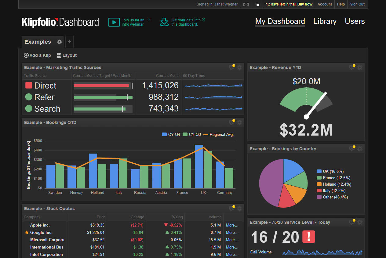 Allow Kibana To Be Full Fledged Dashboard 183 Issue 2204