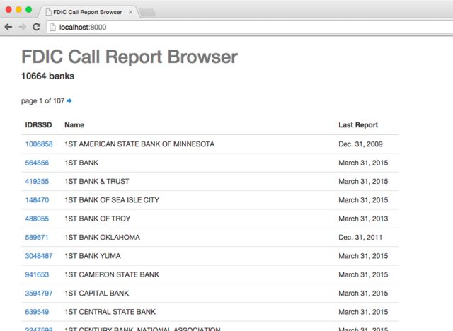 Github Chosakfdic Call Reports Tools For Analysis And Review Of