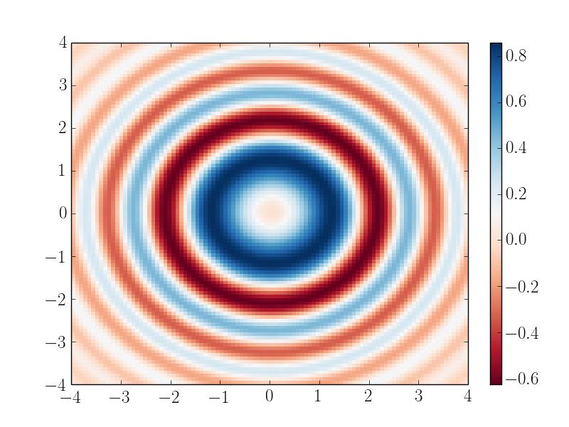 example-data1b