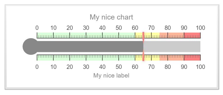 Example Temperature