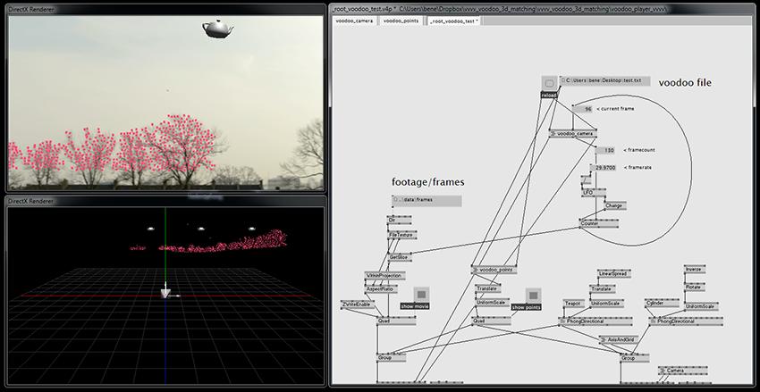 3D Scene Viewer VVVV