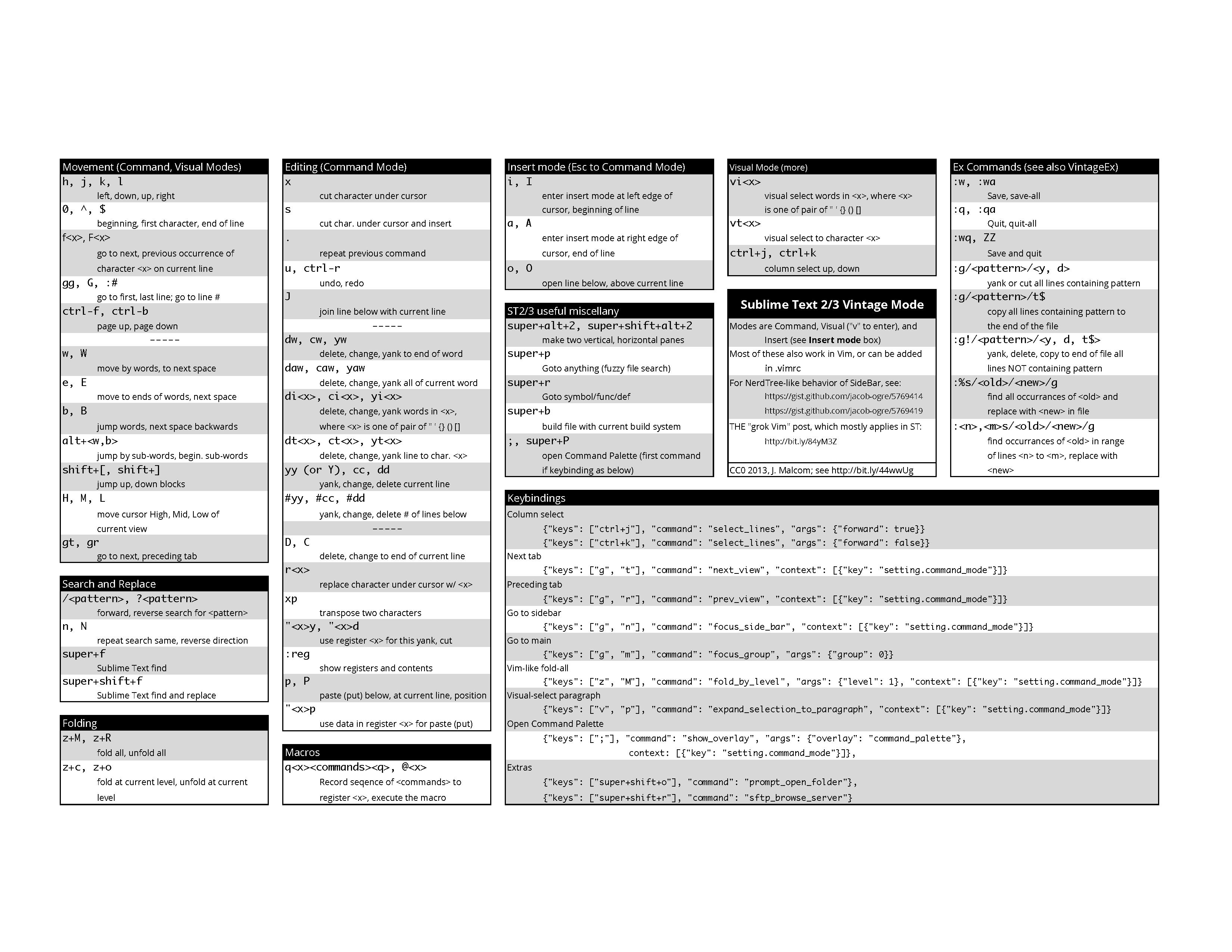 vim cheat sheet filetype pdf