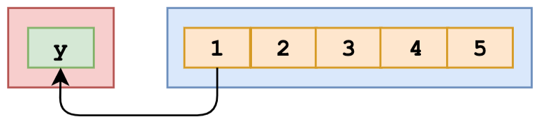 GitHub - lydiahallie/javascript-questions: A long list of