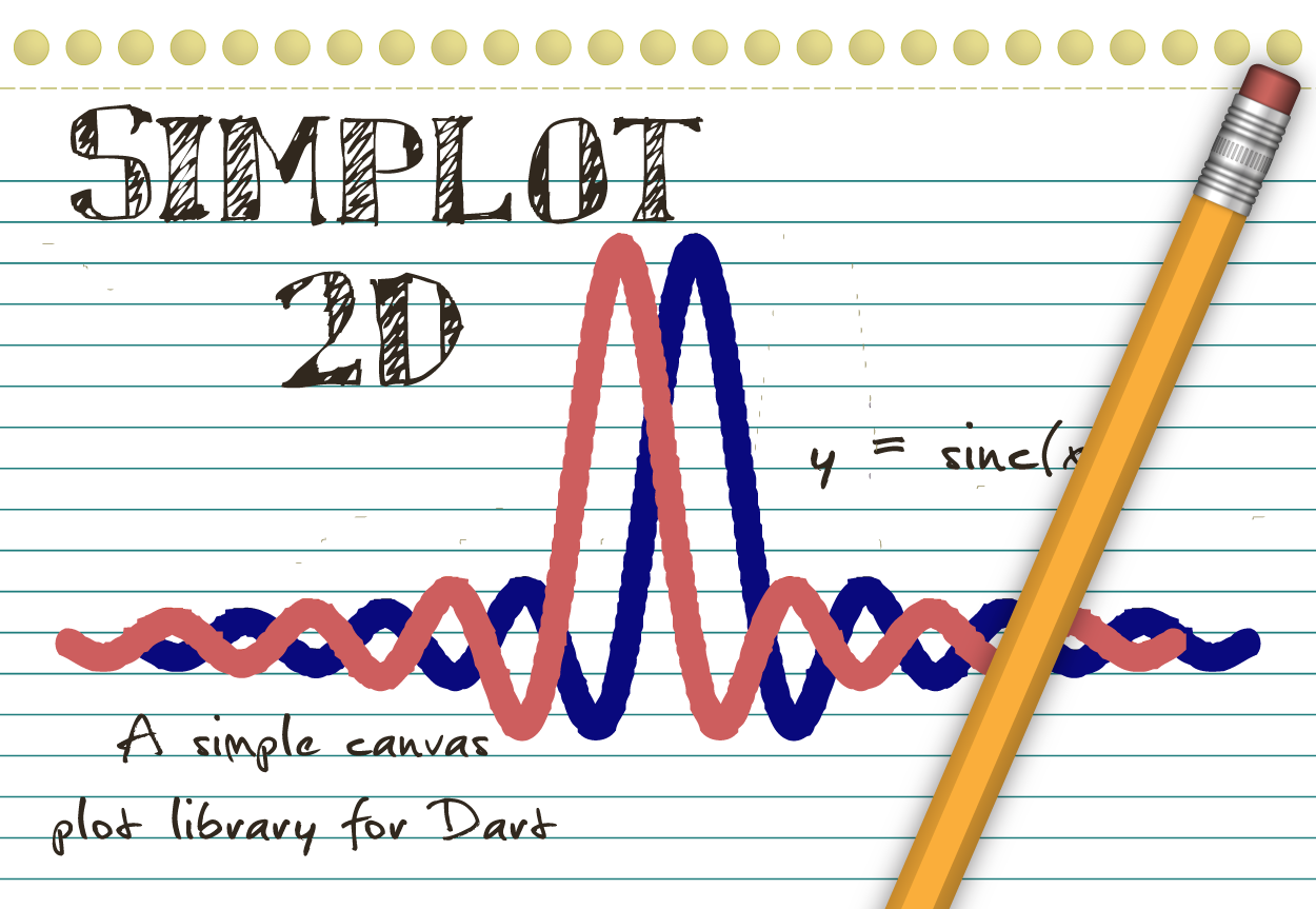 simplot 2D