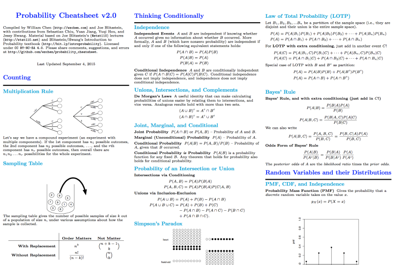 Source Https Minireference Com Static Tutorials Linear Algebra In 4 Pages Pdf