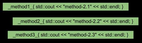 ad_method