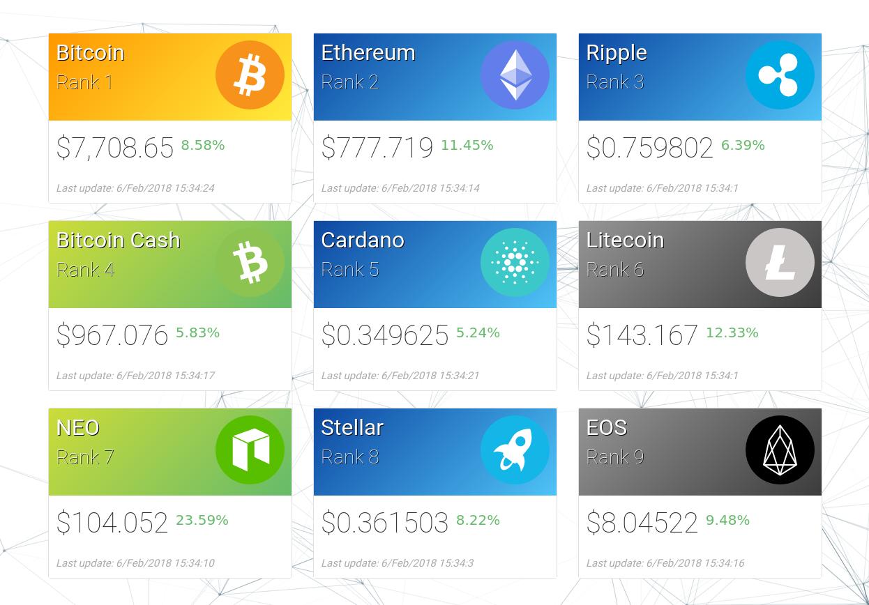 Cryptocurrencies Visor