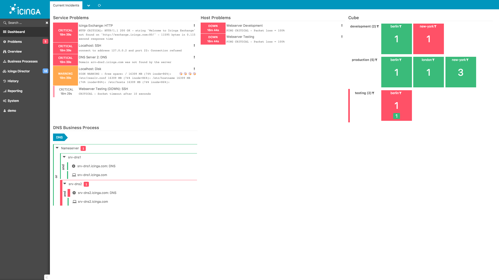Icinga Dashboard