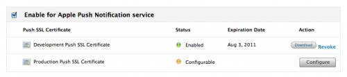 Screenshot after the SSL Assistant is Complete