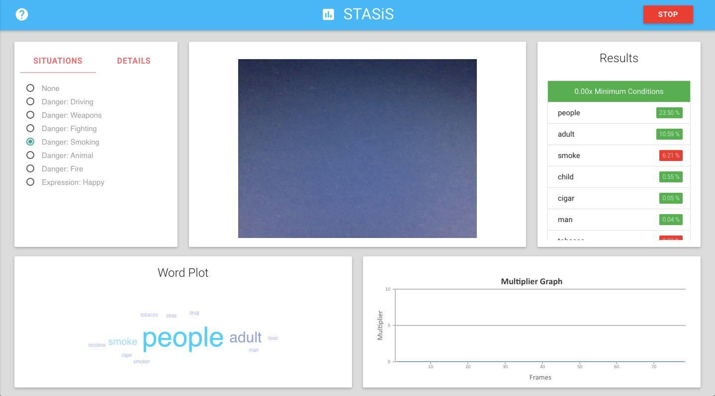 STASiS design example