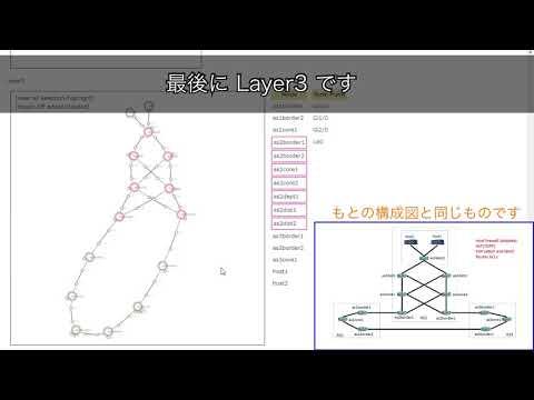 Batfish を使ってネットワーク構成を可視化してみよう - YouTube