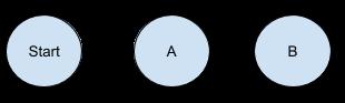 A simple flow