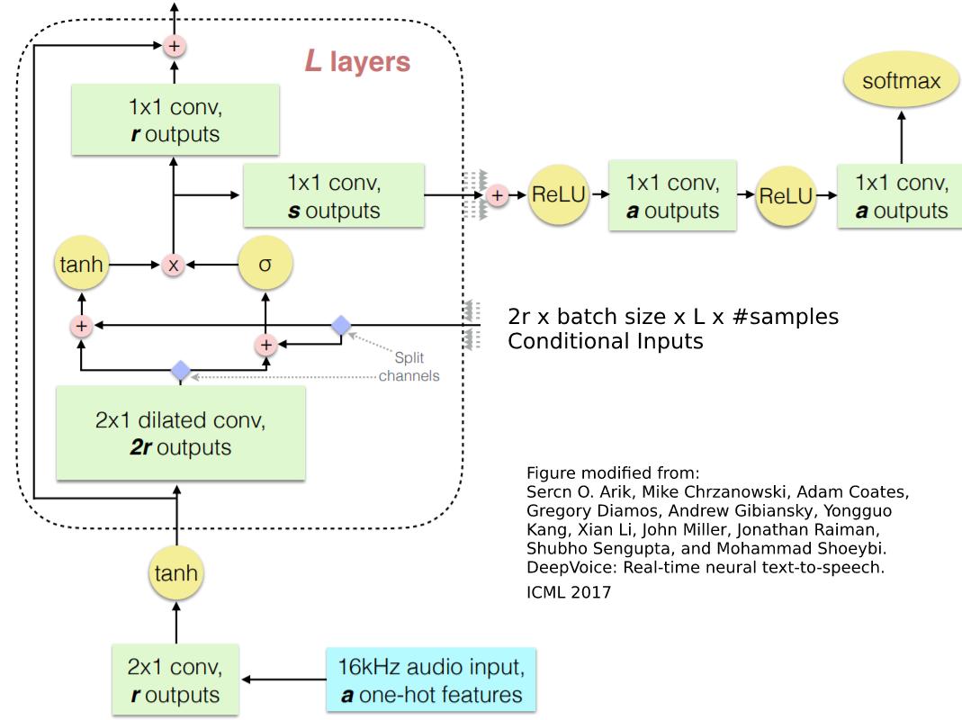 nv-wavenet/pytorch at master · NVIDIA/nv-wavenet · GitHub