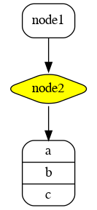 GraphViz diagram