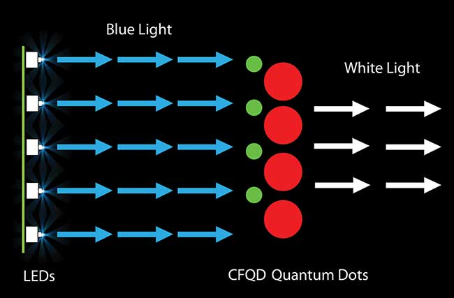GitHub - krishnakumarsekar/awesome-quantum-machine-learning: Here