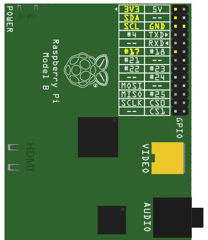 Used raspberry pi pins